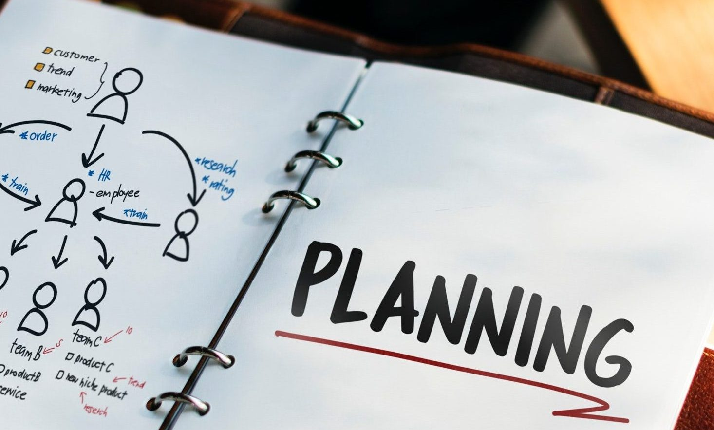 Diary with planning written in it